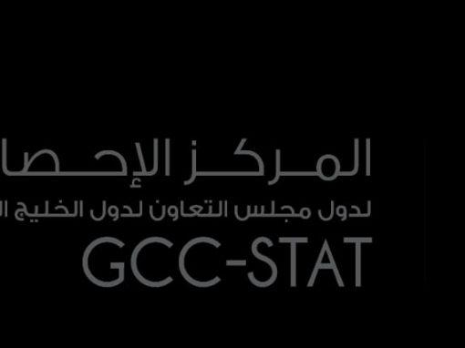 عدد الإصابات بكورونا في دول الخليج يتجاوز المليون.. وقرابة الـ 10 آلاف وفاة